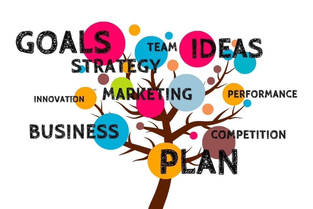 deal Up - Der Erfolg Ihres Unternehmens ist unser Ziel